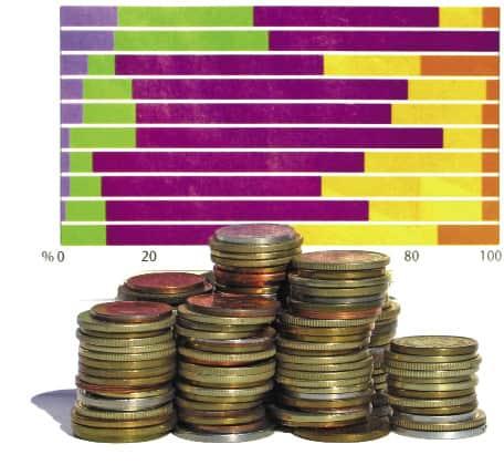 Analisi della situazione economico-finanziaria di Confida al 31-12-2017
